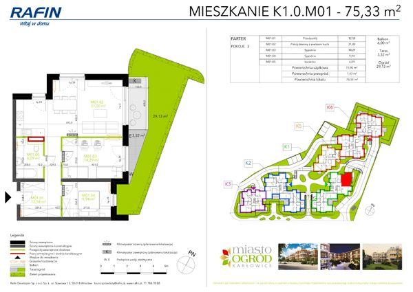 Rzut Miasto Ogród Karłowice - K1.0.M01
