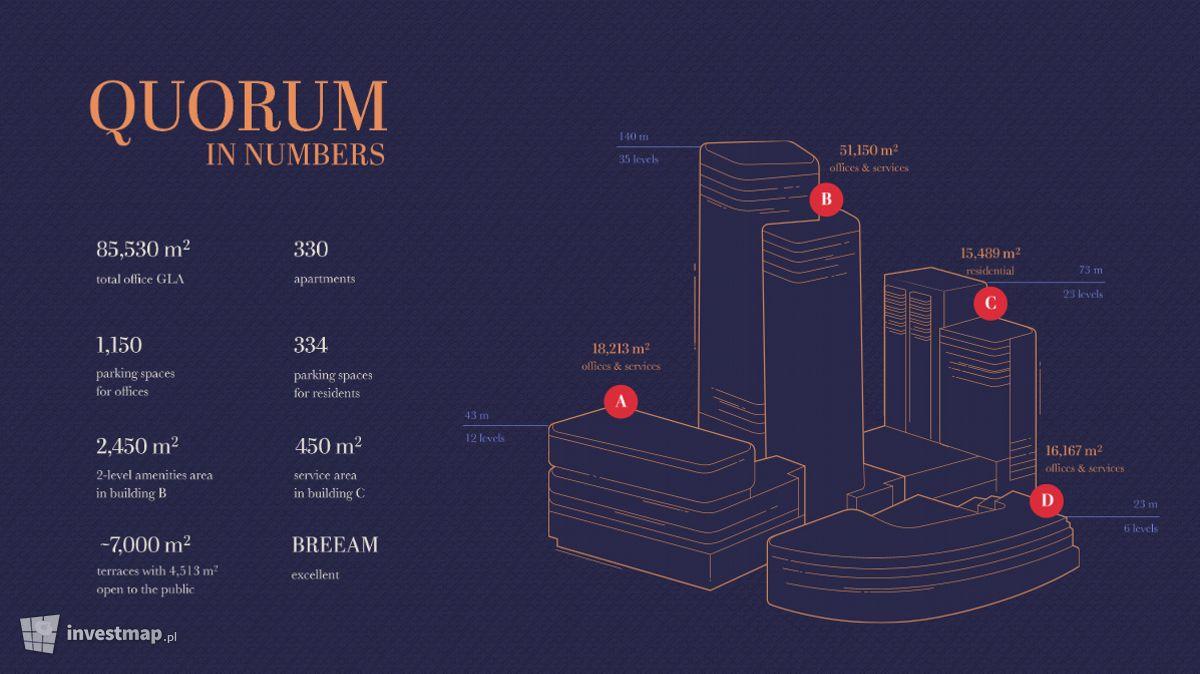 Wizualizacja Quorum dodał Orzech