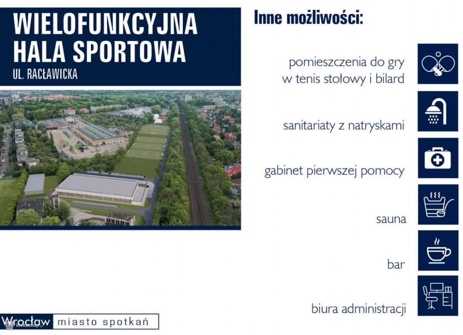 Hala sportowa, ul. Racławicka 62
