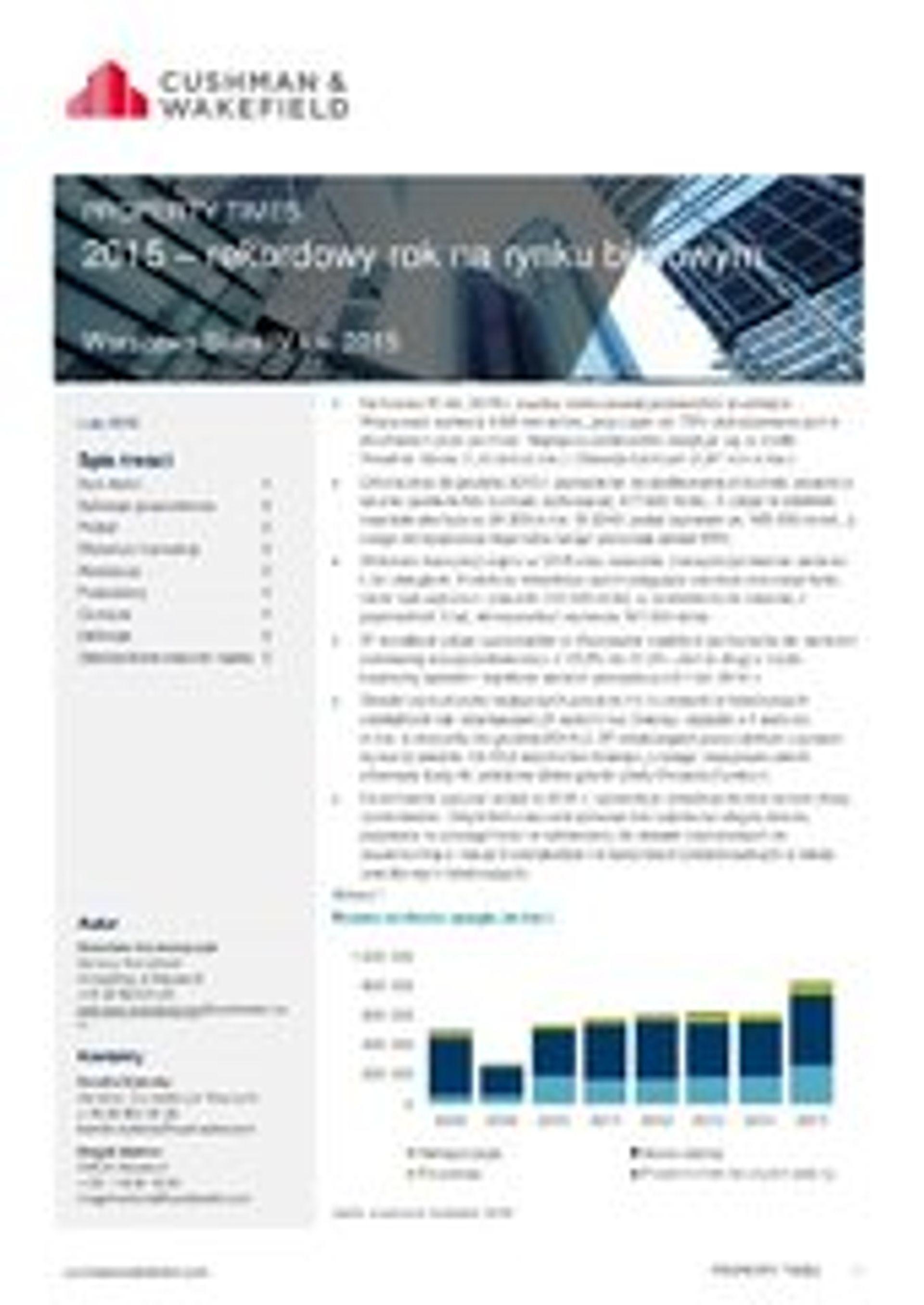 [Warszawa] Dynamiczny rozwój warszawskiego rynku biurowego